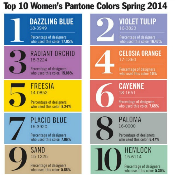 pantone-spring-2014-colorscolor-trends-for-spring-2014-wedding-bat-bar-mitzvah-party-dt8jtzpp