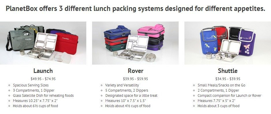 All-Lunchboxes