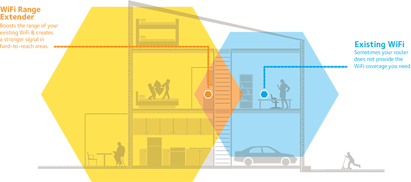 range-extender_house-diagram