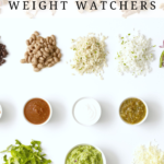 What to eat at Chipotle on Weight Watchers Freestyle? Chipotle lovers, read on. I've compiled a list of your Chipotle favourites, all points included. #chipotle #weightwatchers #weightwatchersfreestyle #chipotleismylife #weightwatchersblueplan #WW