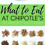 "A Chipotle burrito bowl and Chipotle ingredietns are show, a banner says, ""What to Eat at Chipotle's on Weight Watchers""."